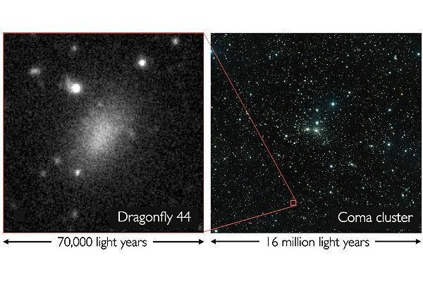 NASA обнаружили уникальную галактику, которая на 99,99% состоит из темной материи