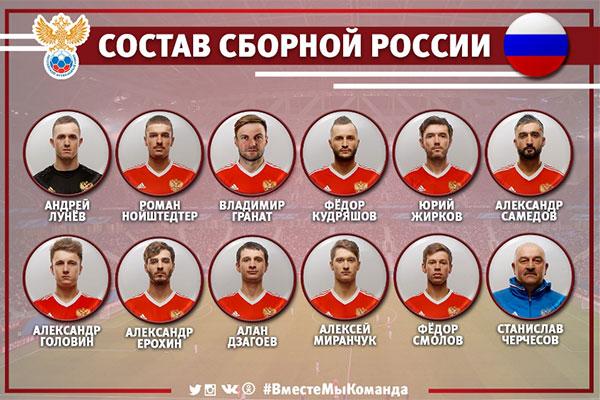 Акинфеев остался взапасе наматч сборной Российской Федерации против Франции